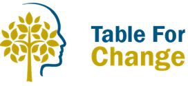 Table for Change Quotes - Inspirational Quotes
